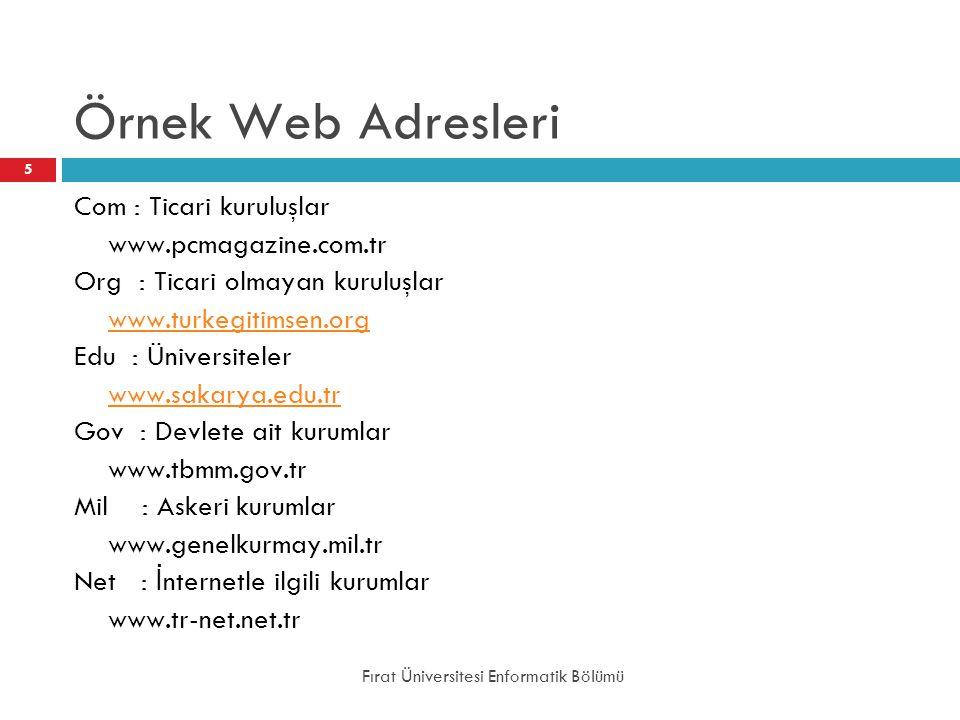 Örnek Web Adresleri Com : Ticari kuruluşlar www.pcmagazine.com.tr