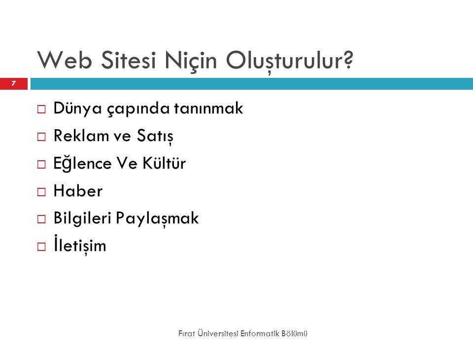 Web Sitesi Niçin Oluşturulur