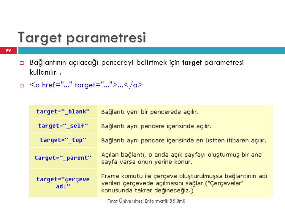 Target parametresi Bağlantının açılacağı pencereyi belirtmek için target parametresi kullanılır . <a href= ... target= ... >...</a>