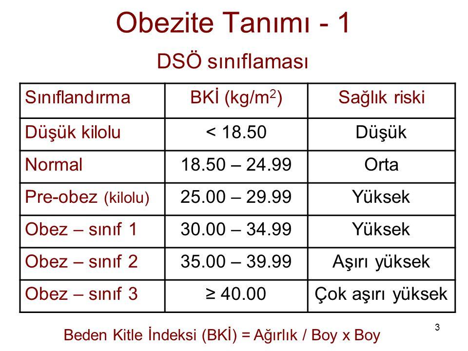 Obezite Tanımı - 1 DSÖ sınıflaması Sınıflandırma BKİ (kg/m2)
