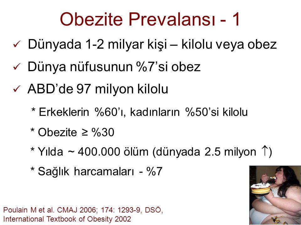 Obezite Prevalansı - 1 Dünyada 1-2 milyar kişi – kilolu veya obez