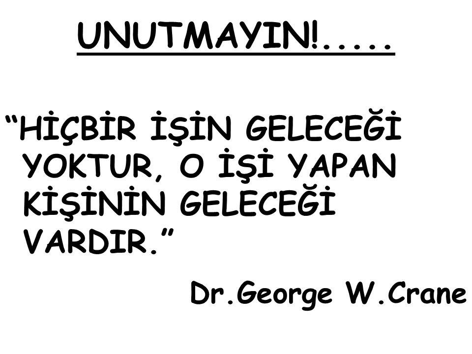UNUTMAYIN!..... Dr.George W.Crane