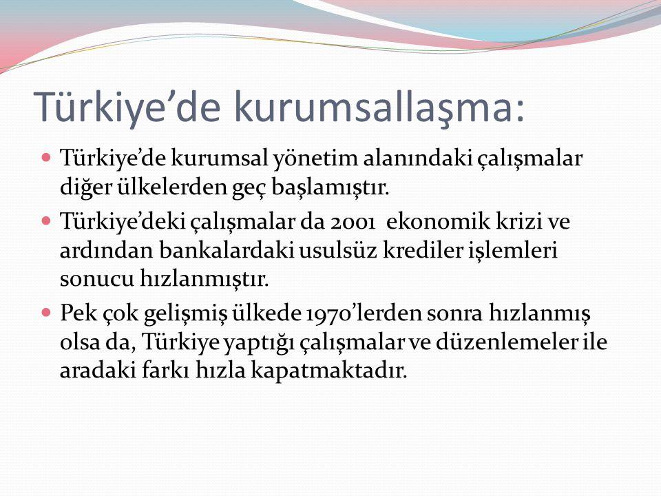 Türkiye'de kurumsallaşma: