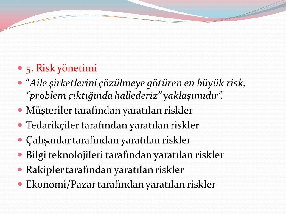 5. Risk yönetimi Aile şirketlerini çözülmeye götüren en büyük risk, problem çıktığında hallederiz yaklaşımıdır .