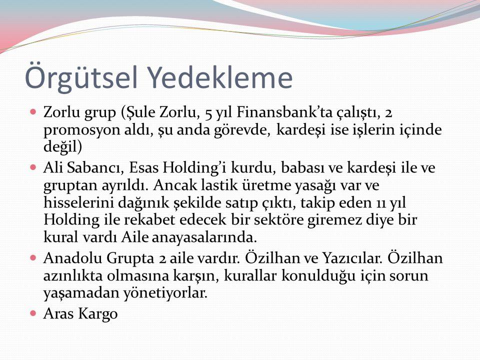 Örgütsel Yedekleme Zorlu grup (Şule Zorlu, 5 yıl Finansbank'ta çalıştı, 2 promosyon aldı, şu anda görevde, kardeşi ise işlerin içinde değil)