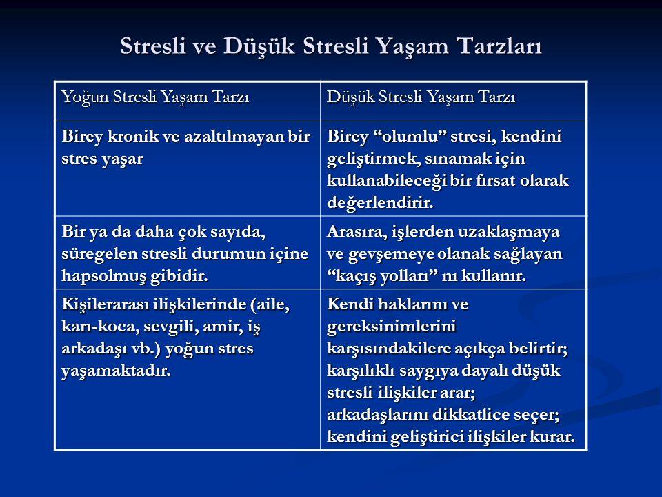 Stresli ve Düşük Stresli Yaşam Tarzları