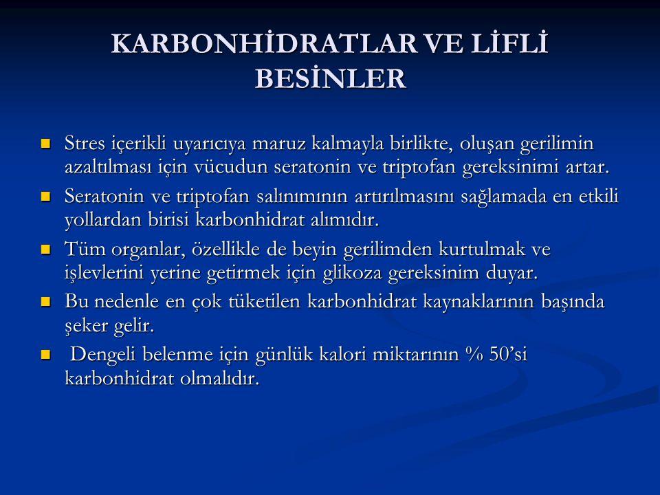 KARBONHİDRATLAR VE LİFLİ BESİNLER