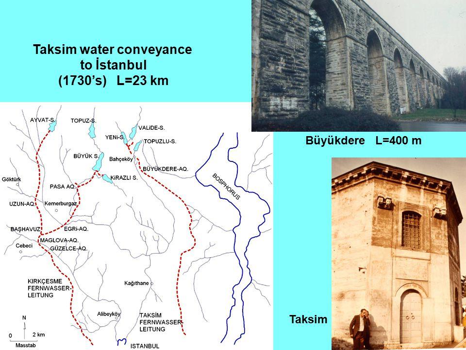 Taksim water conveyance