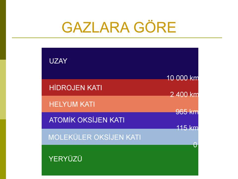 GAZLARA GÖRE