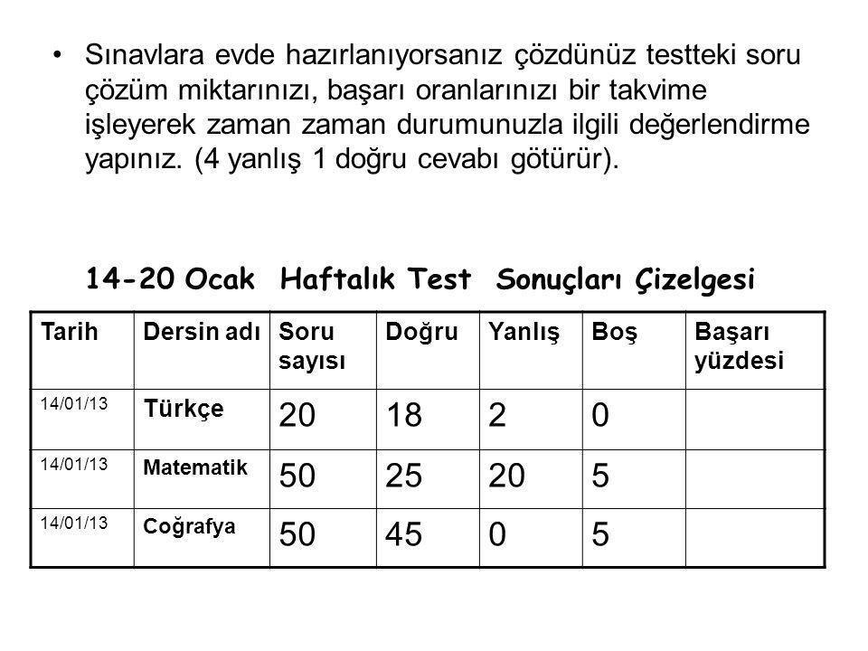 14-20 Ocak Haftalık Test Sonuçları Çizelgesi