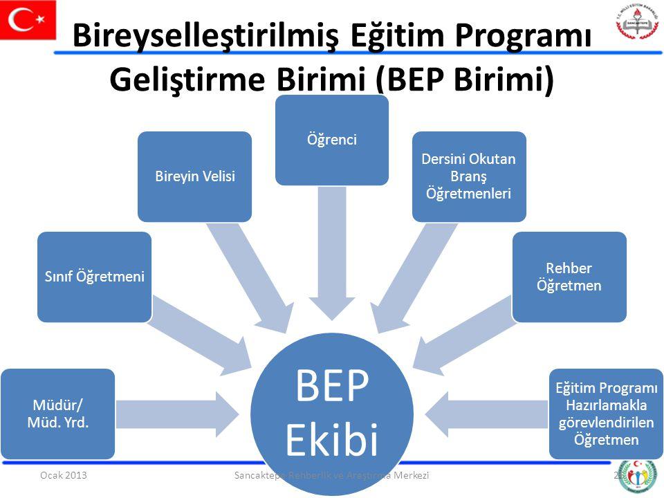 Bireyselleştirilmiş Eğitim Programı Geliştirme Birimi (BEP Birimi)