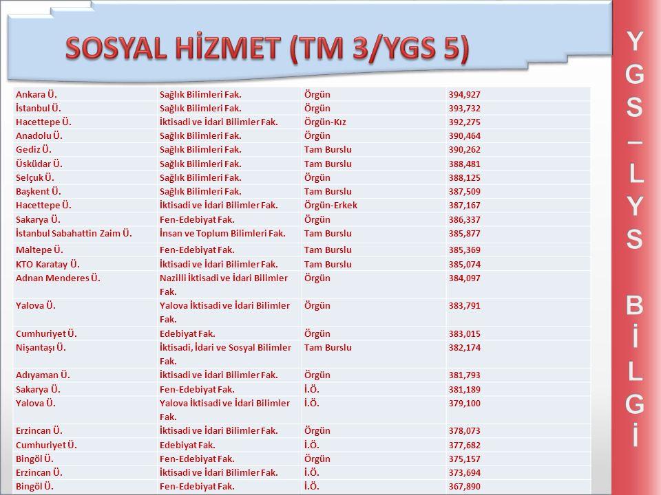 SOSYAL HİZMET (TM 3/YGS 5)