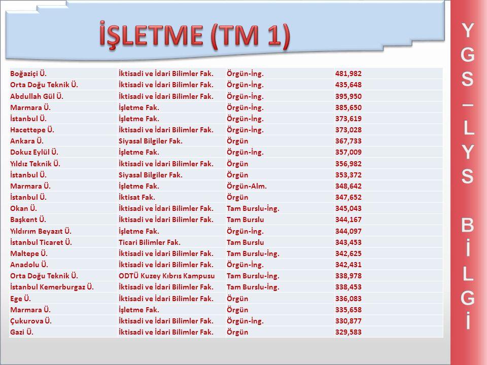 İŞLETME (TM 1) YGS – LYS Bİ LGİ Boğaziçi Ü.