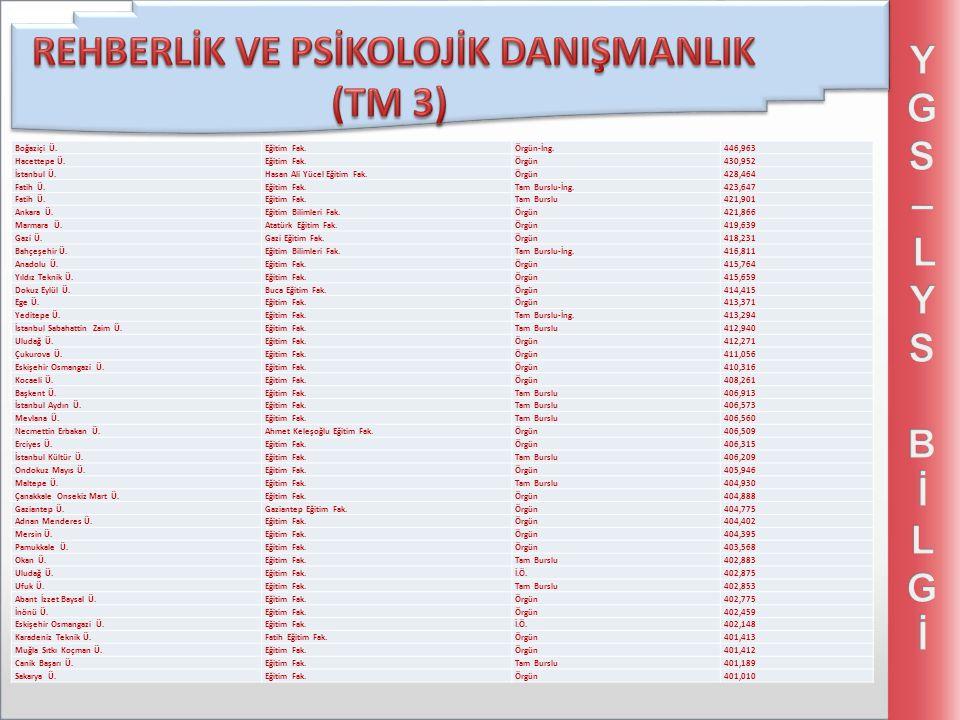 REHBERLİK VE PSİKOLOJİK DANIŞMANLIK (TM 3)