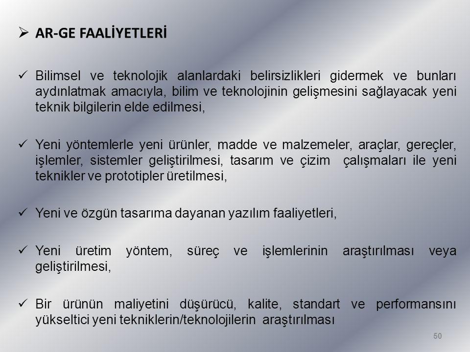 AR-GE FAALİYETLERİ