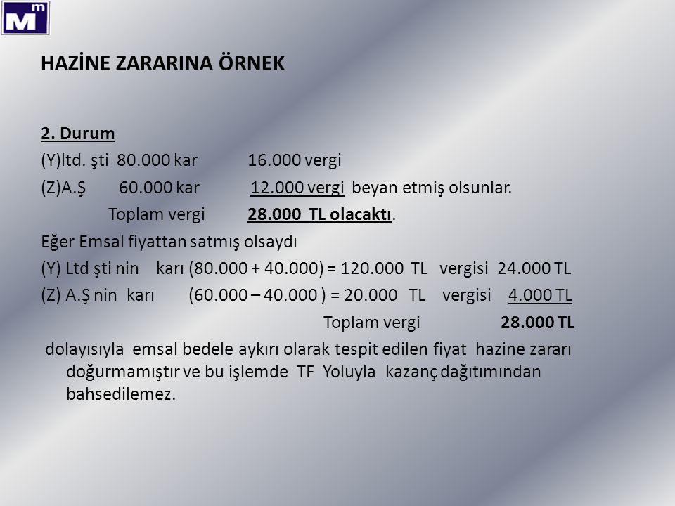 HAZİNE ZARARINA ÖRNEK 2. Durum (Y)ltd. şti 80.000 kar 16.000 vergi