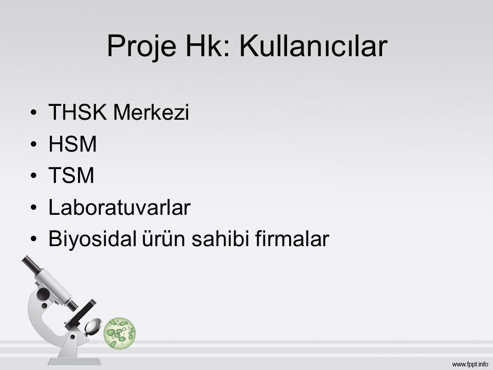 Proje Hk: Kullanıcılar
