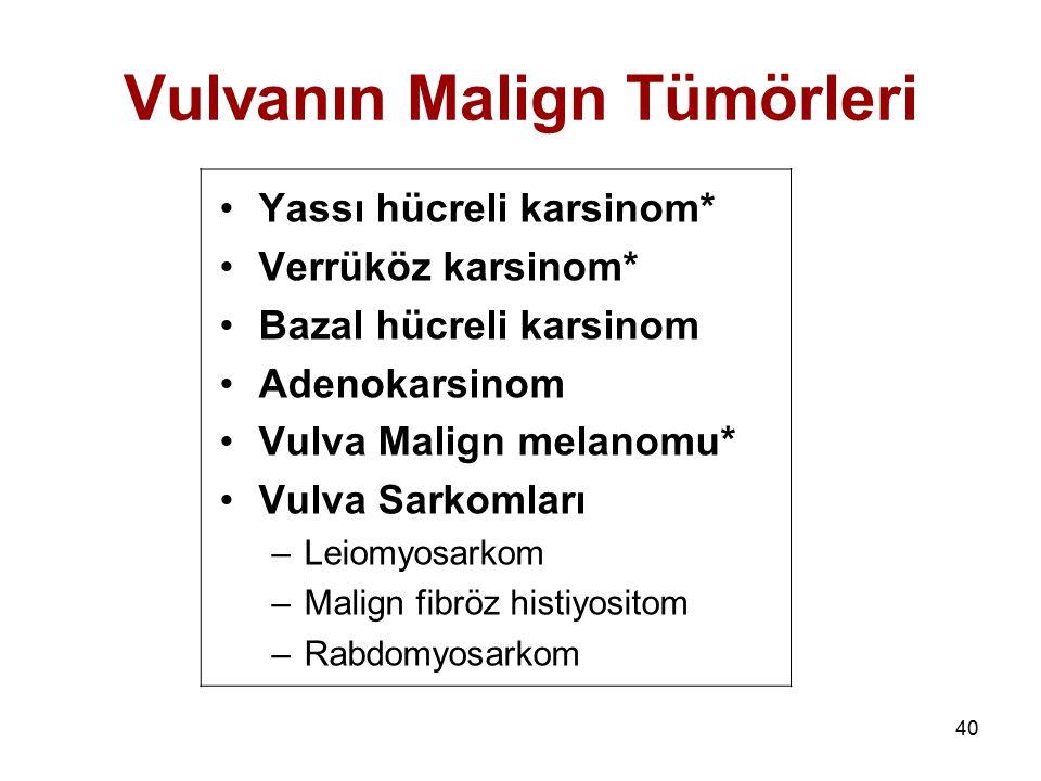 Vulvanın Malign Tümörleri