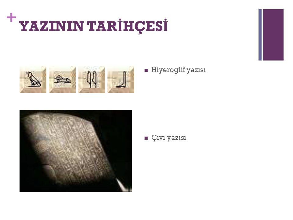 YAZININ TARİHÇESİ Hiyeroglif yazısı Çivi yazısı