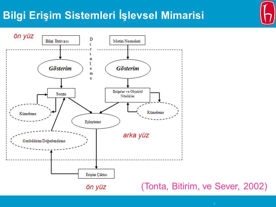 Bilgi Erişim Sistemleri İşlevsel Mimarisi
