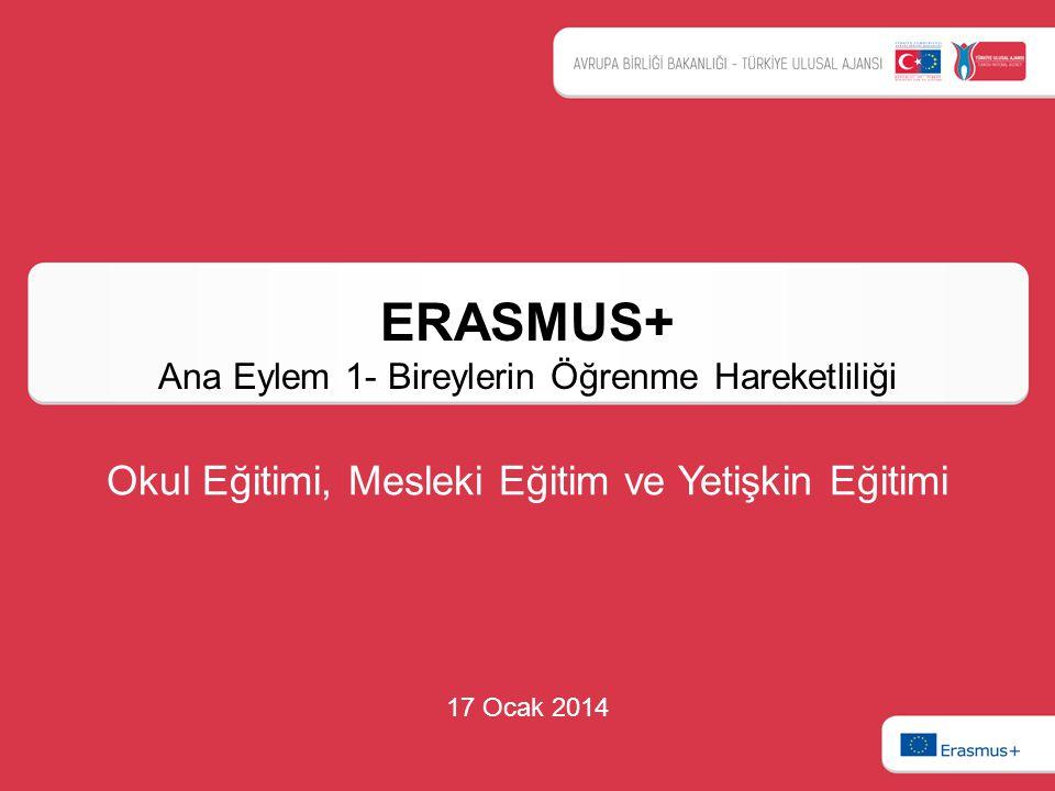 ERASMUS+ Ana Eylem 1- Bireylerin Öğrenme Hareketliliği