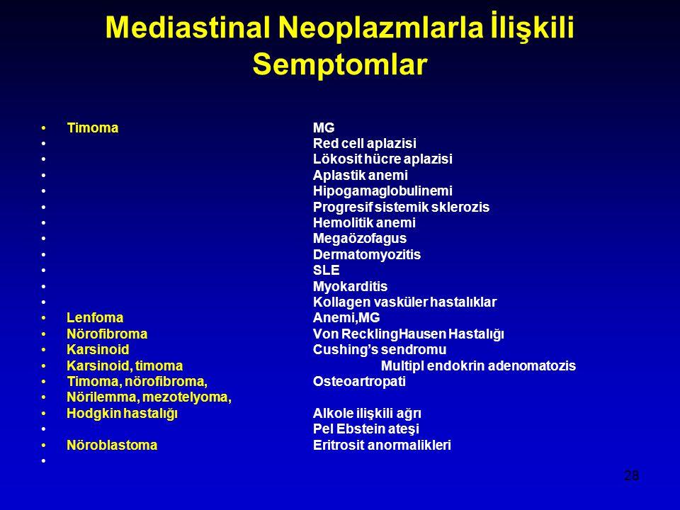 Mediastinal Neoplazmlarla İlişkili Semptomlar