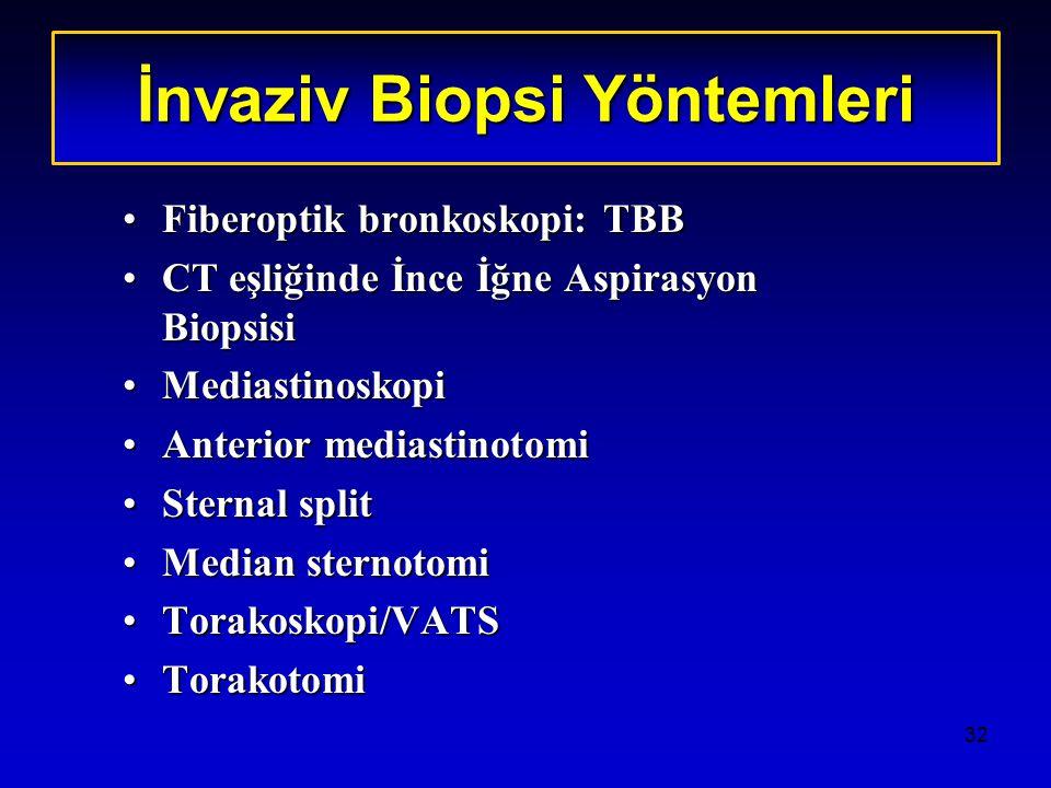 İnvaziv Biopsi Yöntemleri