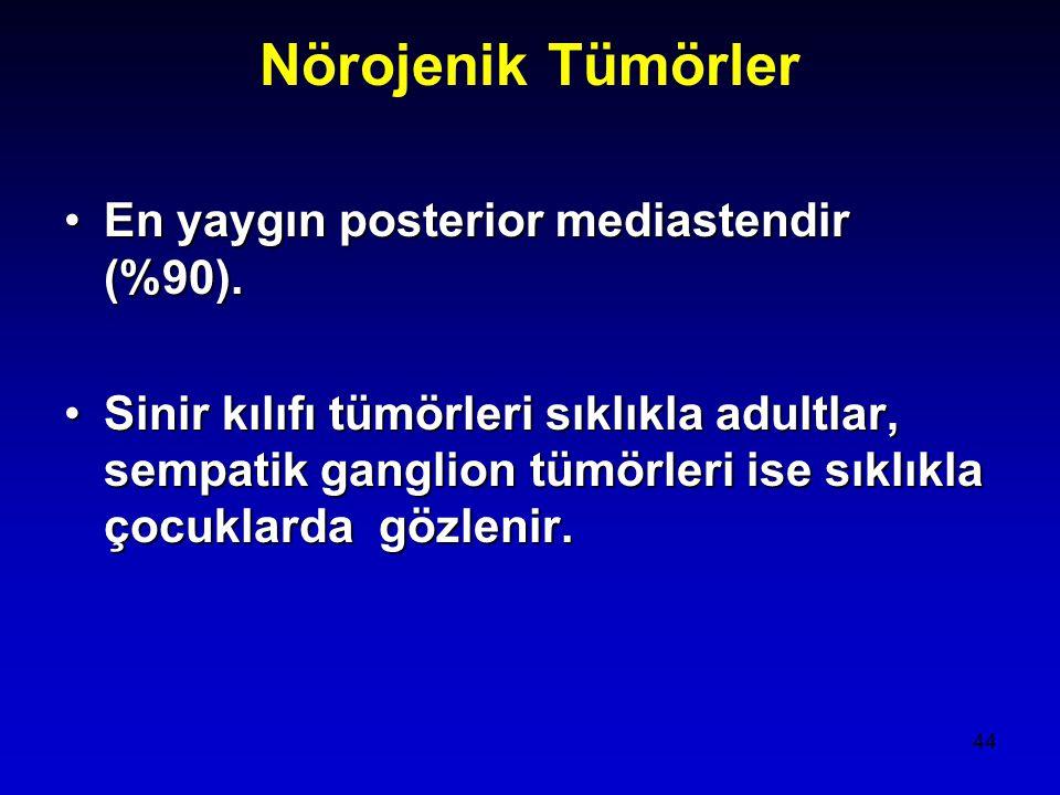 Nörojenik Tümörler En yaygın posterior mediastendir (%90).