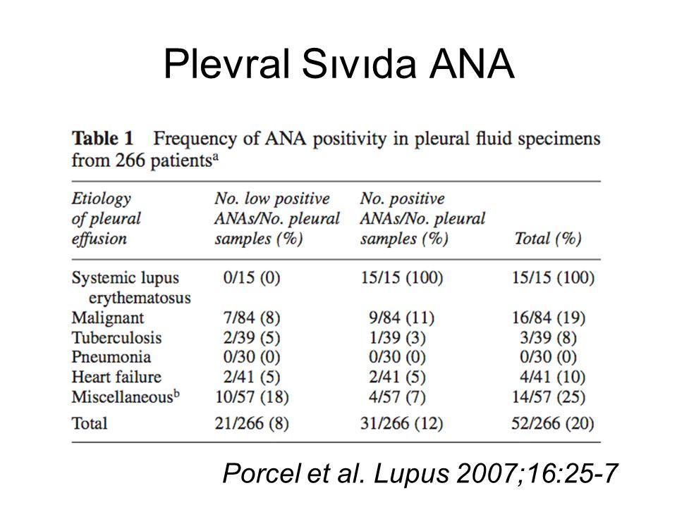 Plevral Sıvıda ANA Porcel et al. Lupus 2007;16:25-7
