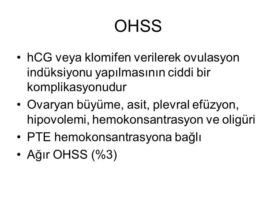 OHSS hCG veya klomifen verilerek ovulasyon indüksiyonu yapılmasının ciddi bir komplikasyonudur.