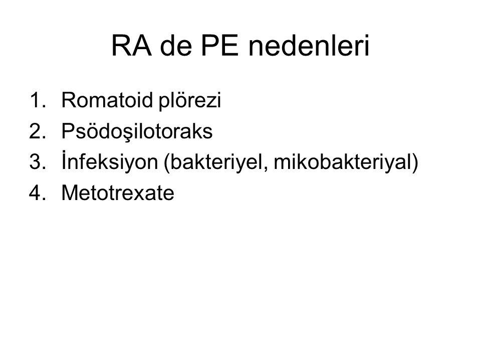 RA de PE nedenleri Romatoid plörezi Psödoşilotoraks