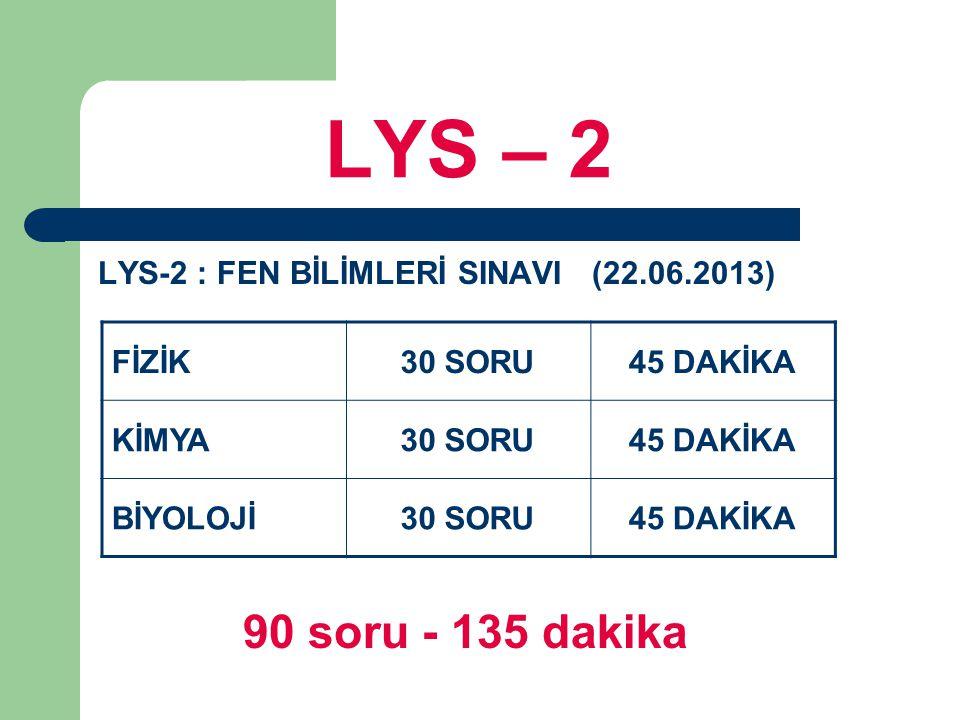 LYS – 2 90 soru - 135 dakika LYS-2 : FEN BİLİMLERİ SINAVI (22.06.2013)