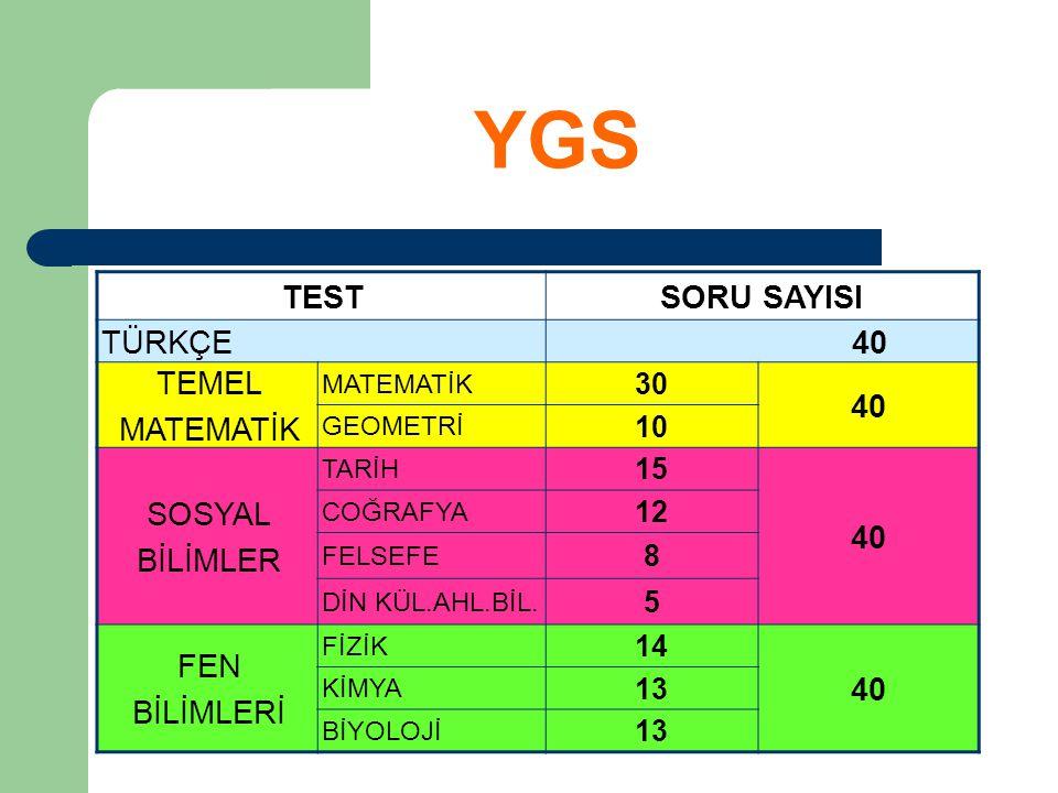 YGS TEST SORU SAYISI TÜRKÇE 40 TEMEL MATEMATİK SOSYAL BİLİMLER FEN