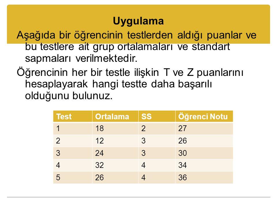 Uygulama Aşağıda bir öğrencinin testlerden aldığı puanlar ve bu testlere ait grup ortalamaları ve standart sapmaları verilmektedir. Öğrencinin her bir testle ilişkin T ve Z puanlarını hesaplayarak hangi testte daha başarılı olduğunu bulunuz.