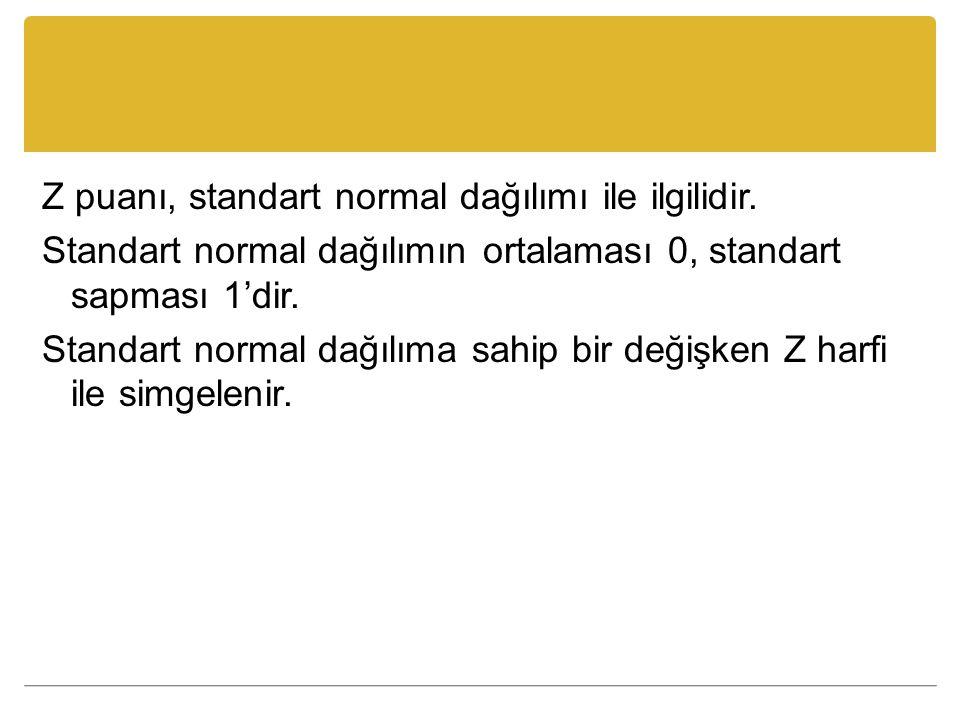 Z puanı, standart normal dağılımı ile ilgilidir