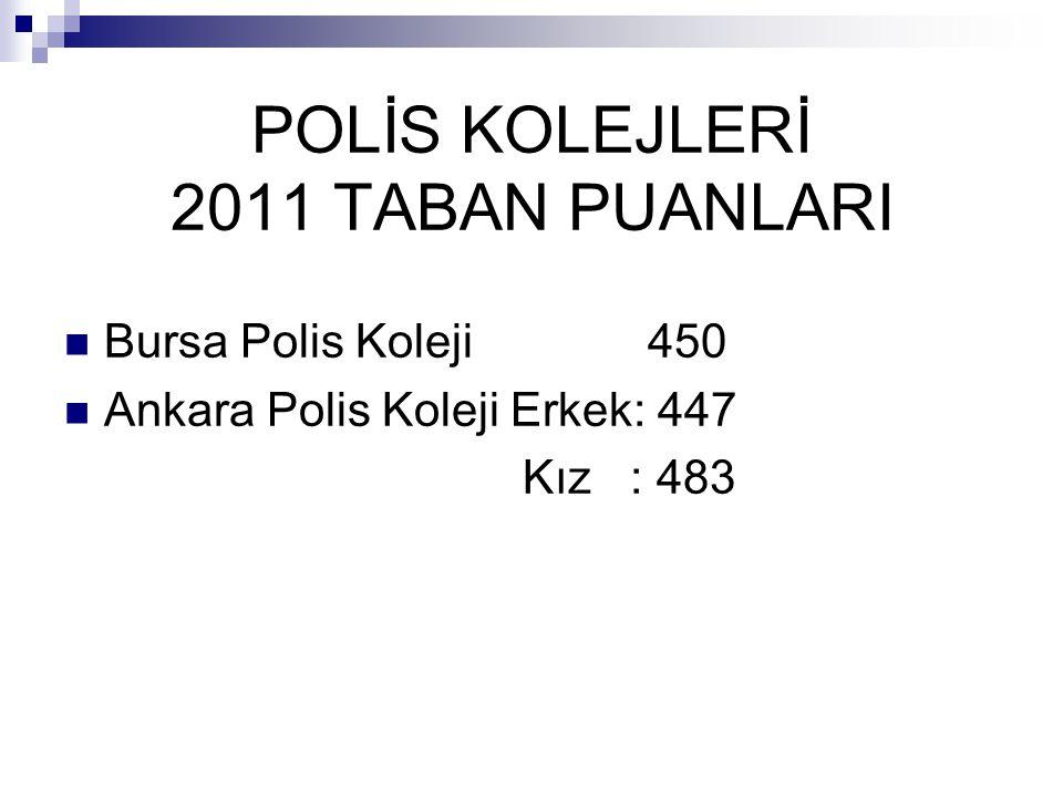 POLİS KOLEJLERİ 2011 TABAN PUANLARI