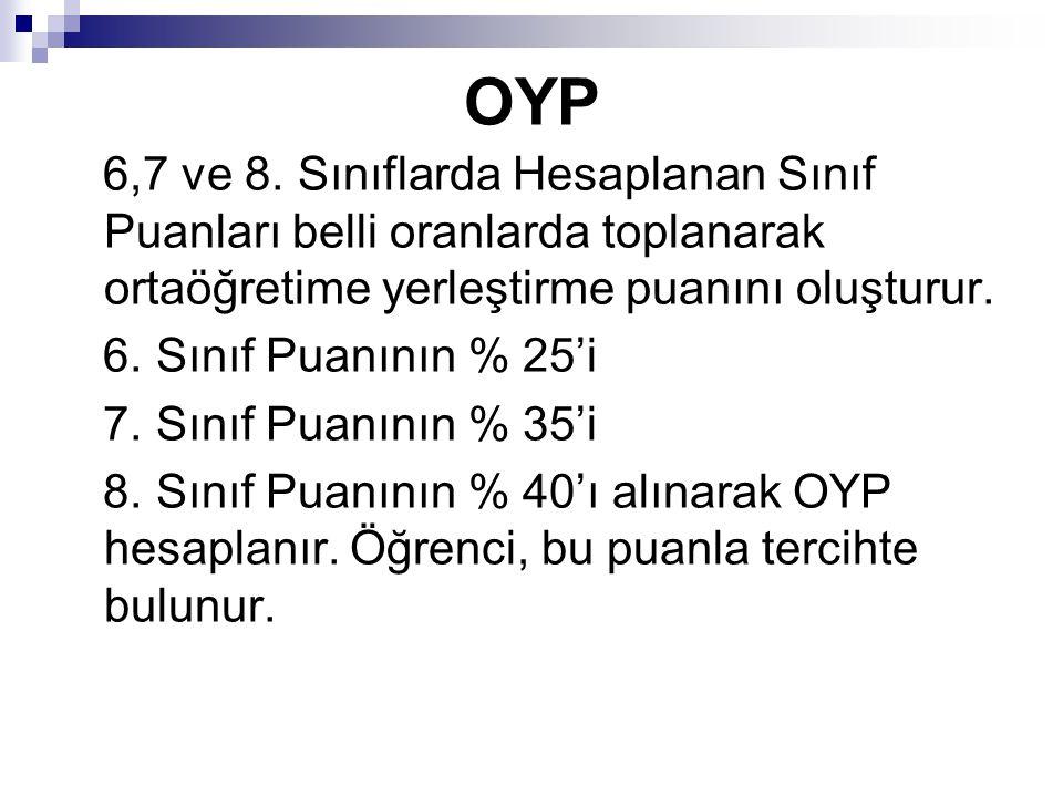 OYP 6,7 ve 8. Sınıflarda Hesaplanan Sınıf Puanları belli oranlarda toplanarak ortaöğretime yerleştirme puanını oluşturur.