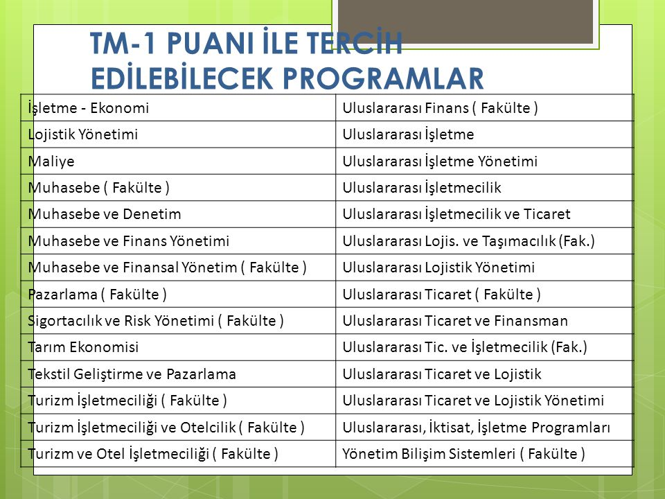 TM-1 PUANI İLE TERCİH EDİLEBİLECEK PROGRAMLAR
