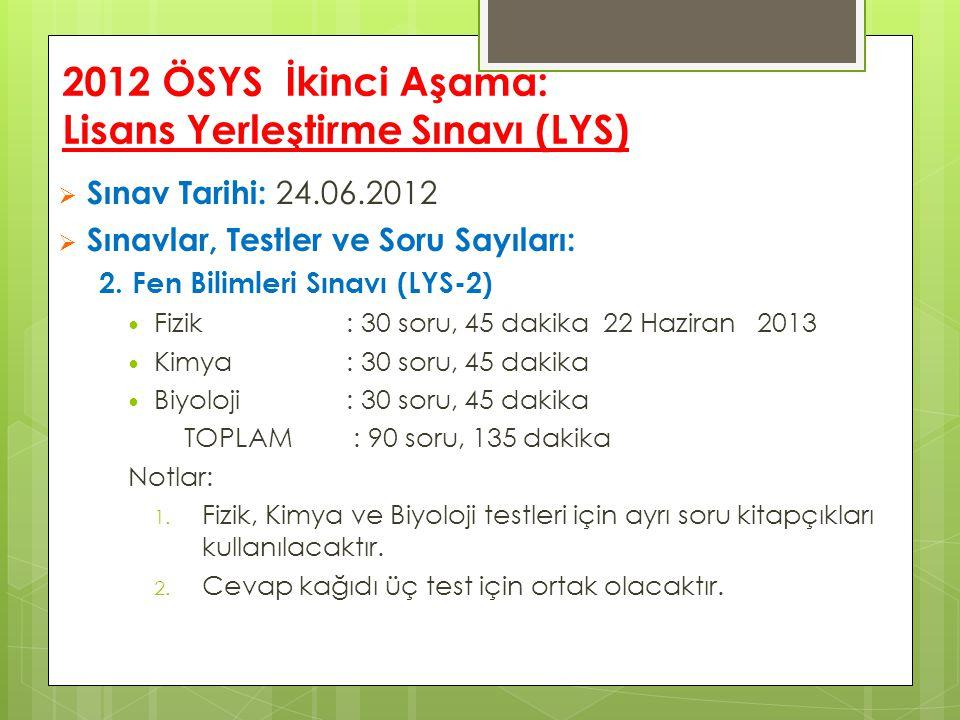 2012 ÖSYS İkinci Aşama: Lisans Yerleştirme Sınavı (LYS)