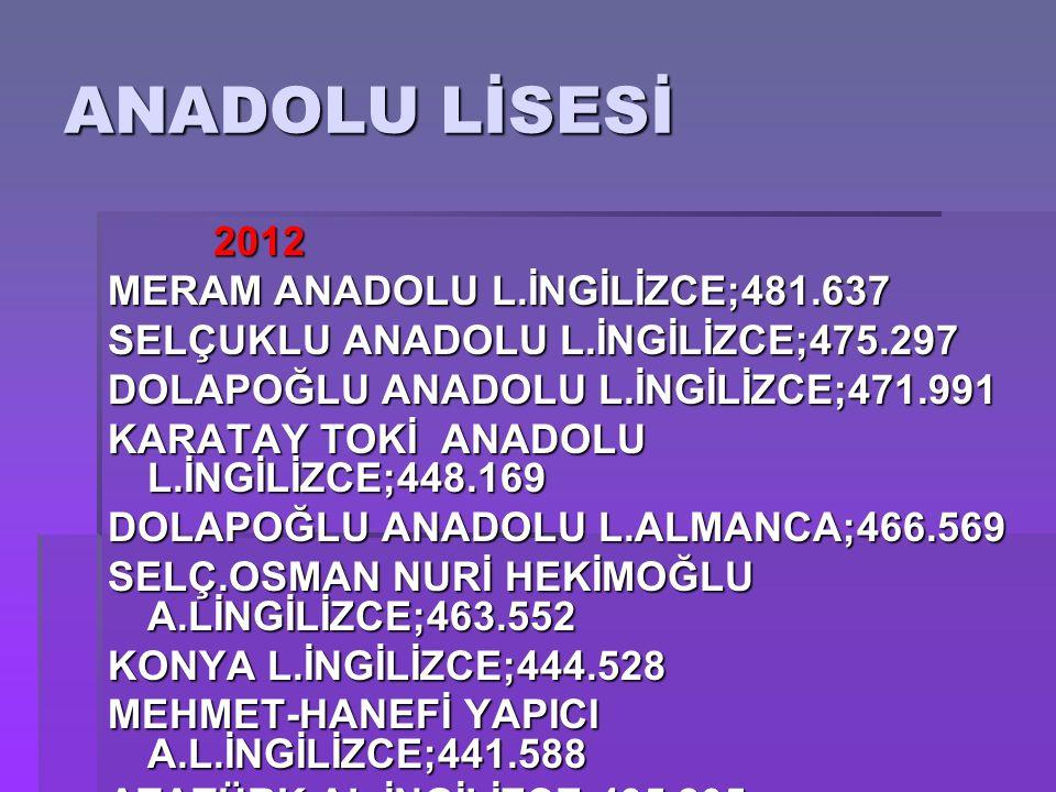 ANADOLU LİSESİ 2012 MERAM ANADOLU L.İNGİLİZCE;481.637