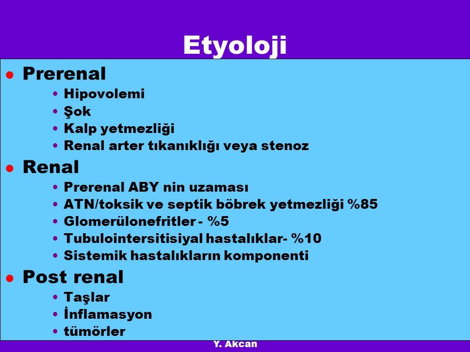 Etyoloji Prerenal Renal Post renal Hipovolemi Şok Kalp yetmezliği