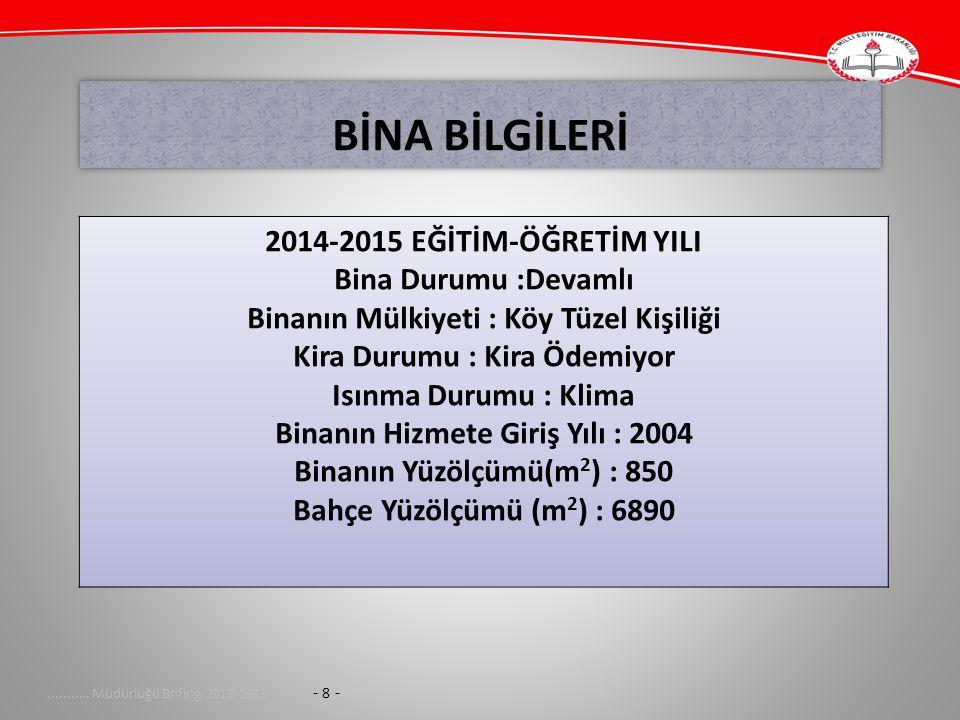 BİNA BİLGİLERİ 2014-2015 EĞİTİM-ÖĞRETİM YILI Bina Durumu :Devamlı