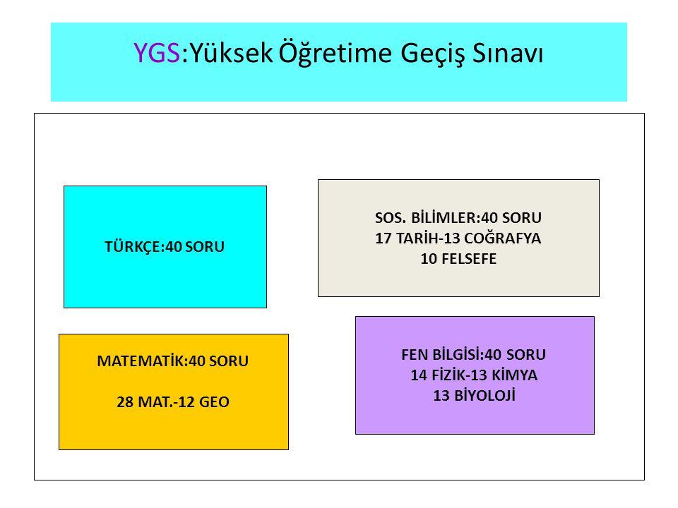 YGS:Yüksek Öğretime Geçiş Sınavı