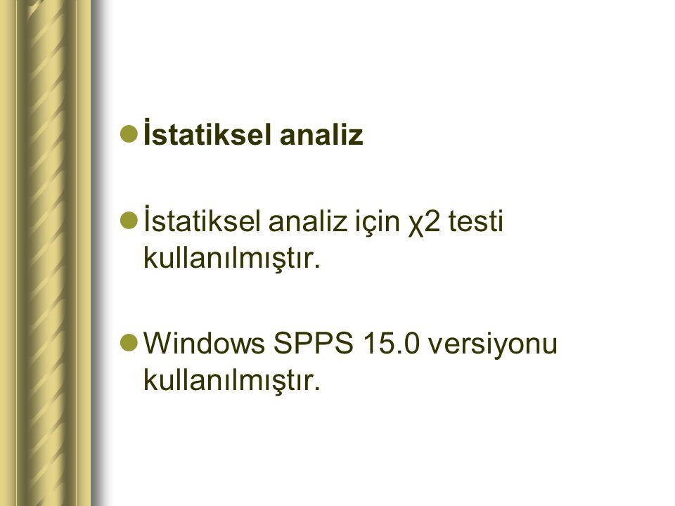 İstatiksel analiz İstatiksel analiz için χ2 testi kullanılmıştır.