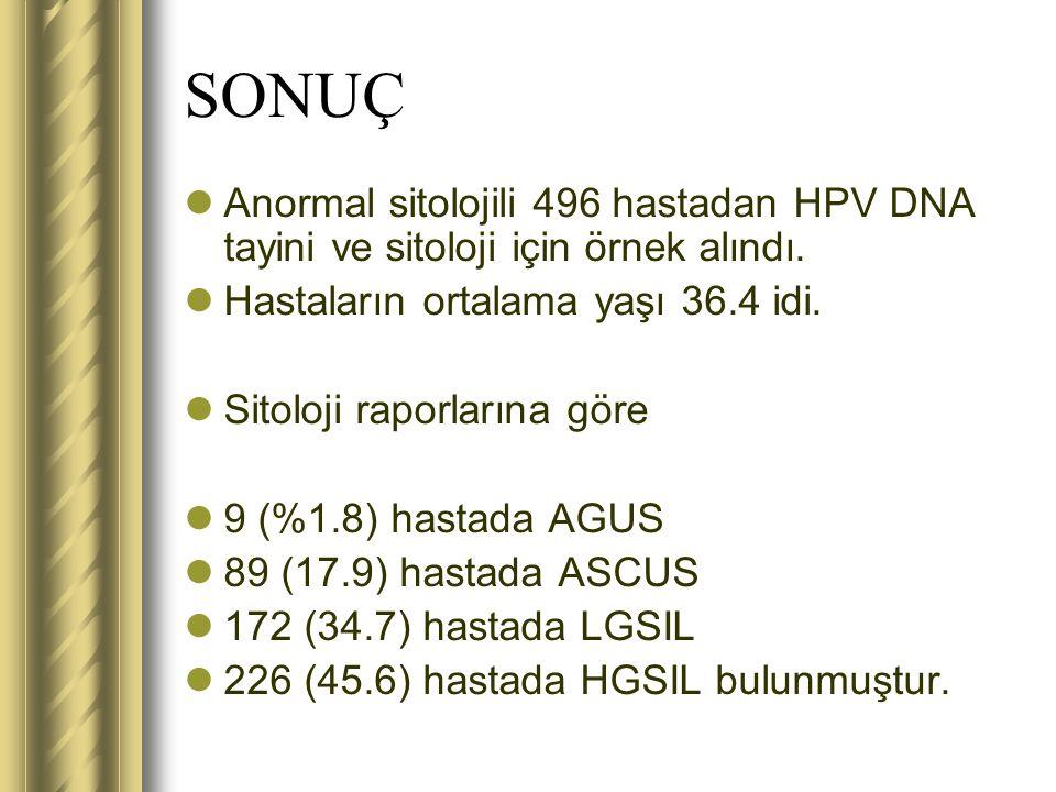 SONUÇ Anormal sitolojili 496 hastadan HPV DNA tayini ve sitoloji için örnek alındı. Hastaların ortalama yaşı 36.4 idi.