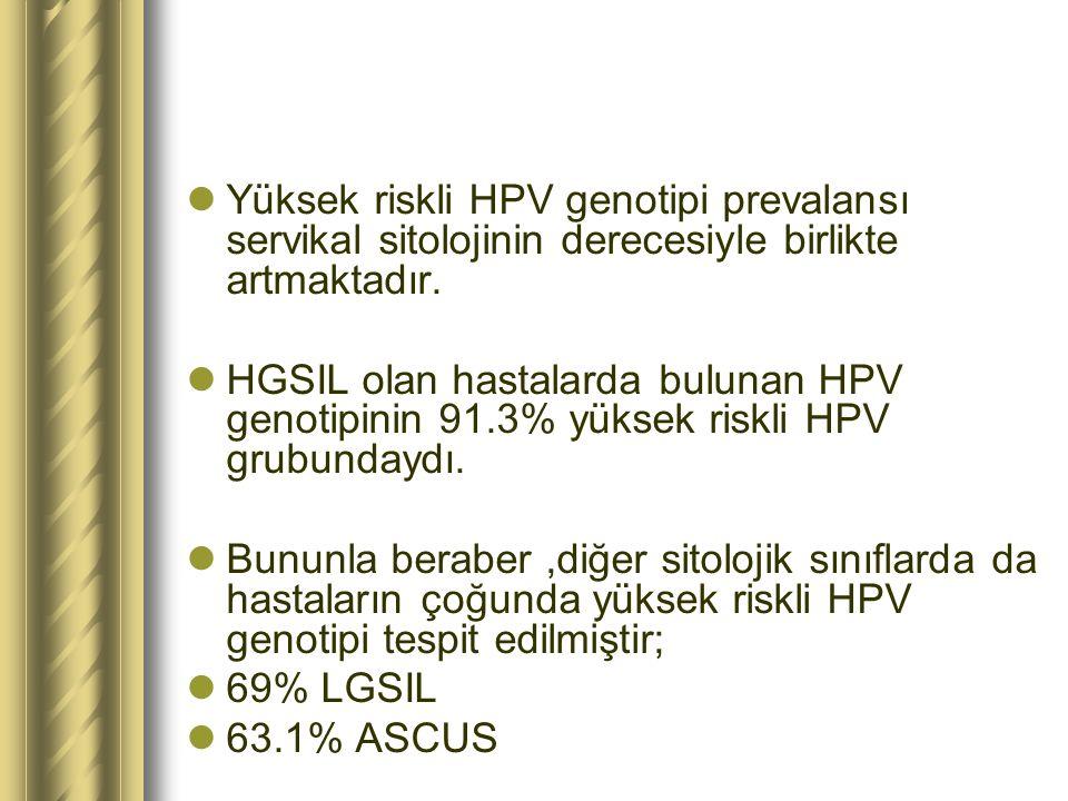 Yüksek riskli HPV genotipi prevalansı servikal sitolojinin derecesiyle birlikte artmaktadır.