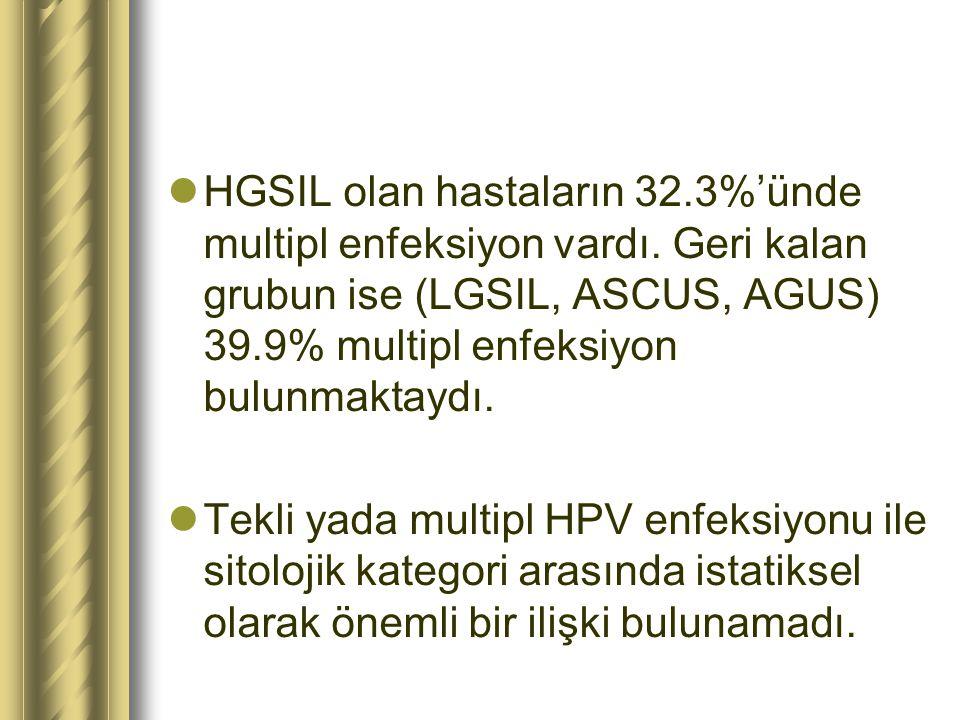 HGSIL olan hastaların 32. 3%'ünde multipl enfeksiyon vardı