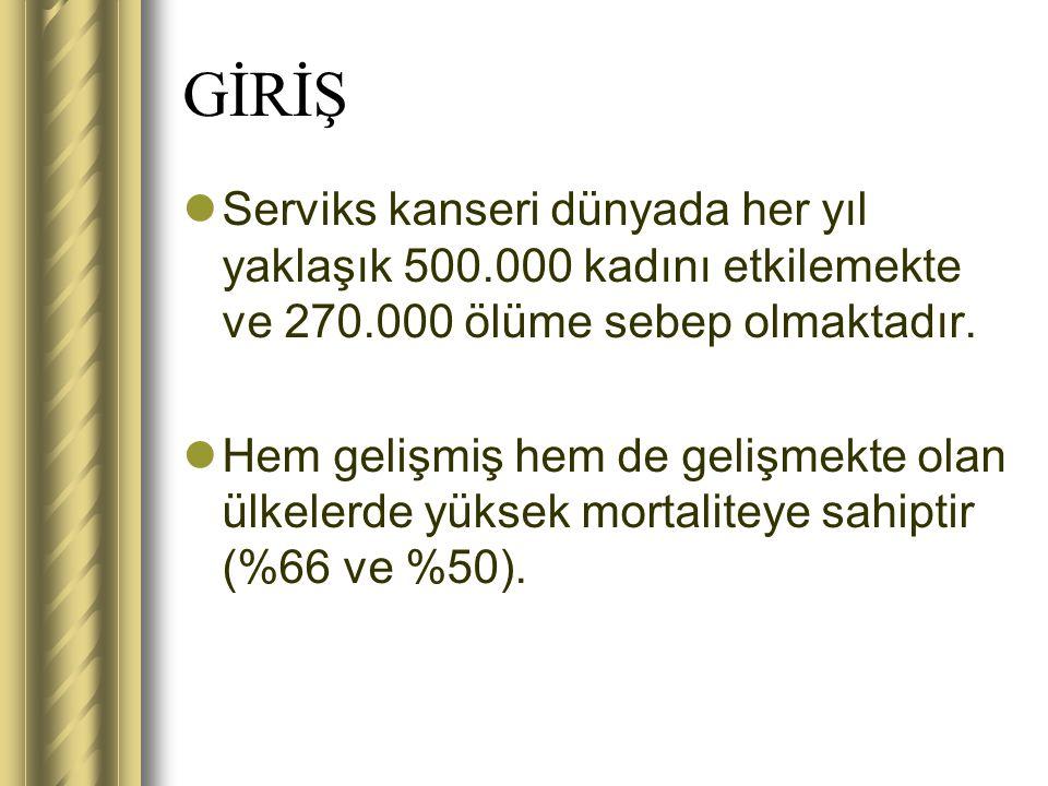 GİRİŞ Serviks kanseri dünyada her yıl yaklaşık 500.000 kadını etkilemekte ve 270.000 ölüme sebep olmaktadır.