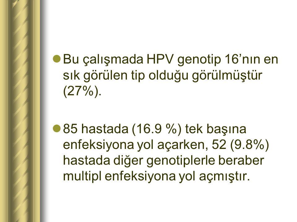 Bu çalışmada HPV genotip 16'nın en sık görülen tip olduğu görülmüştür (27%).