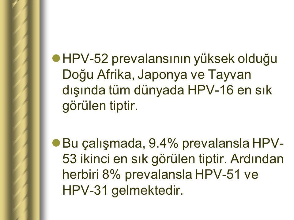 HPV-52 prevalansının yüksek olduğu Doğu Afrika, Japonya ve Tayvan dışında tüm dünyada HPV-16 en sık görülen tiptir.